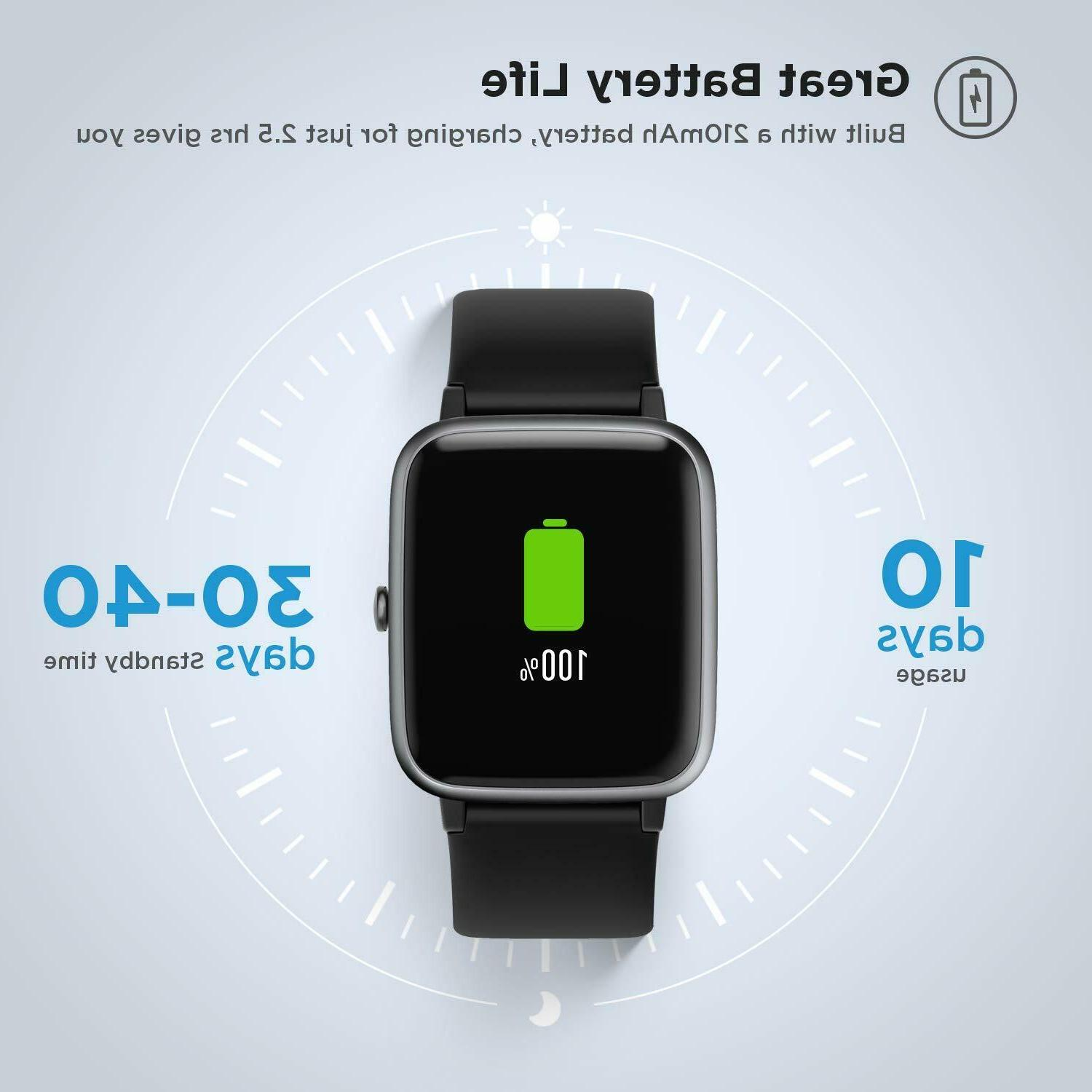 Rate Screen Watch
